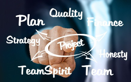 Our approach to quality
